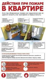 пожар-в-квартире